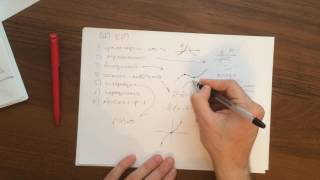Функция. Часть 6.  Монотонность, ограниченность, периодичнность, обратная функция, четность