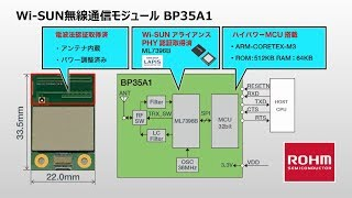 Wi-SUN対応 無線通信モジュール