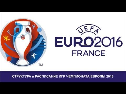 Евро 2016. Структура и расписание игр чемпионата Европы 2016. Футбол.
