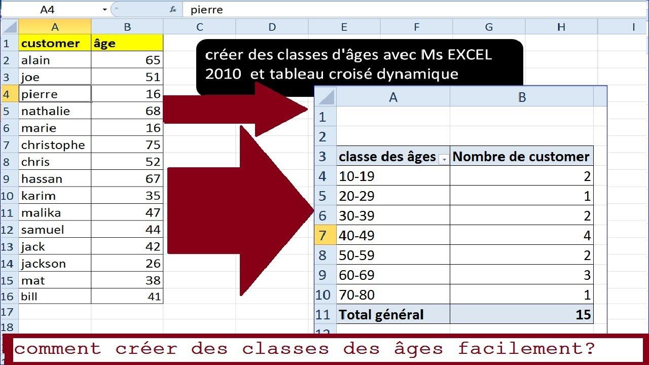 excel 2010 créer des classes des âges facilement avec tableau croisé dynamique - YouTube