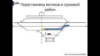 видео Проектирование участковой станции