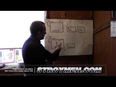 видео: Разница между пеногенераторной и баро технологиями