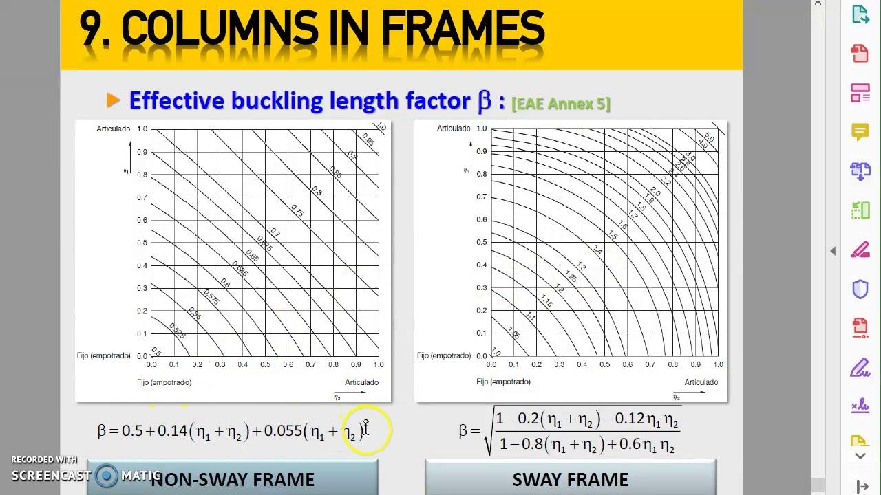 Effective buckling length in EXCEL (2 of 2)