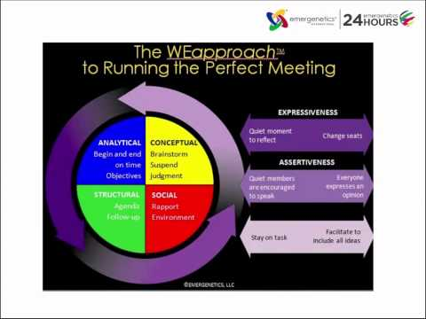 24 Hours: Casey Teh - Creating Team Dynamism and Effectiveness through WEapproach