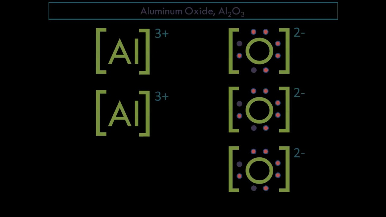hight resolution of lewis dot structure for ionic compounds aluminum oxide