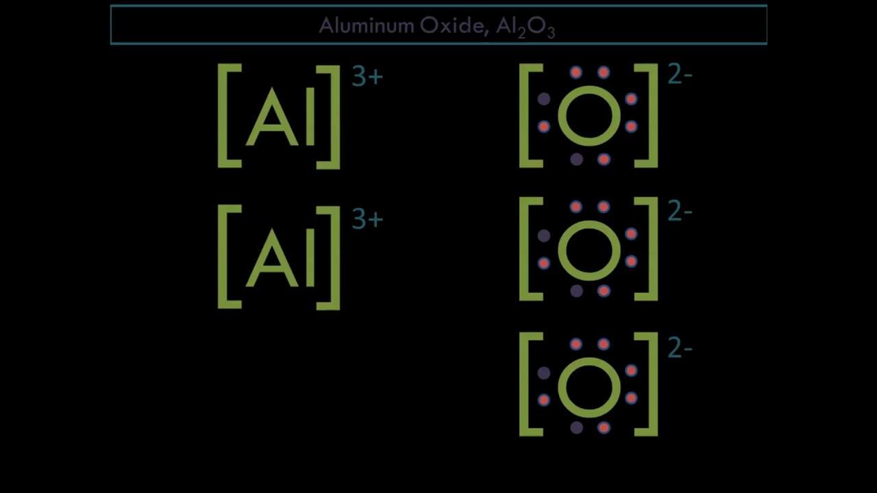 lewis dot structure for ionic compounds aluminum oxide [ 1280 x 720 Pixel ]