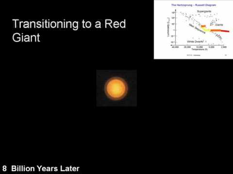 The Life Of The Sun 13 Billion Years In 2 Minutes Youtube