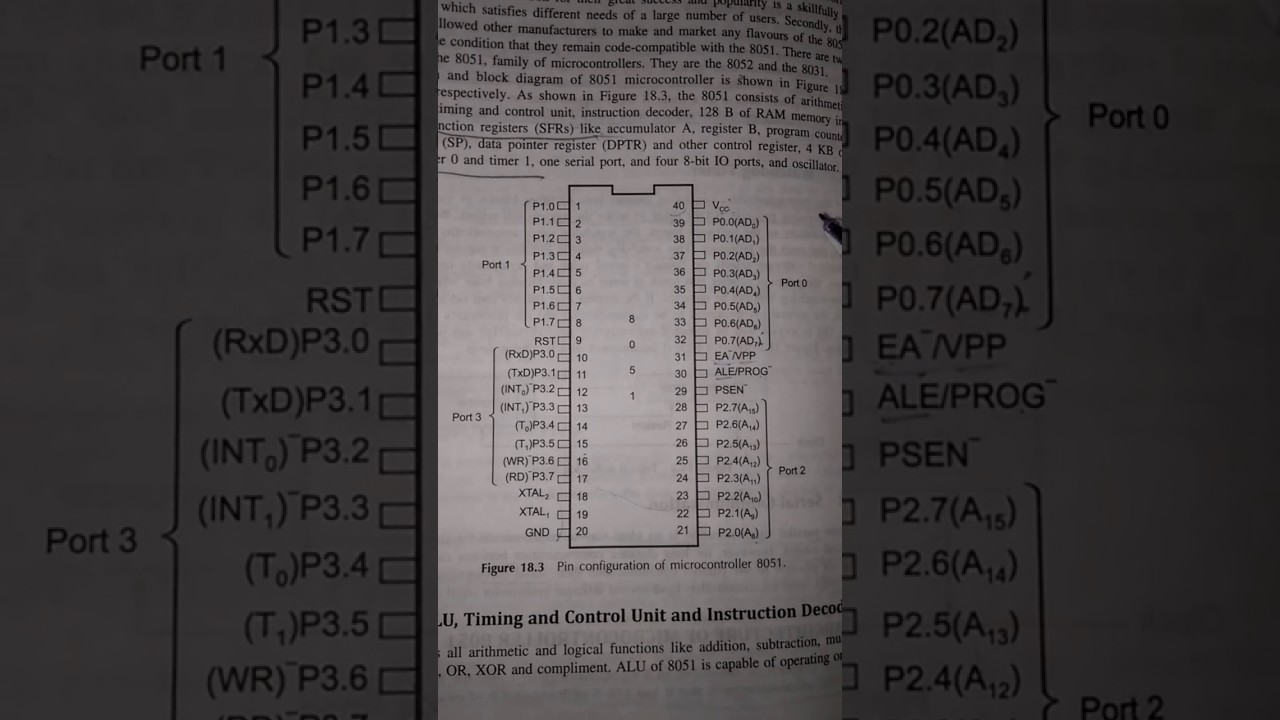 easiest way to memorise pin diagram of 8051 microcontroller  [ 1280 x 720 Pixel ]