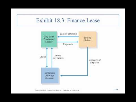 Business Law II - Professor Sharma (Lecture 1, Chapter 18 - 01.31.2015)