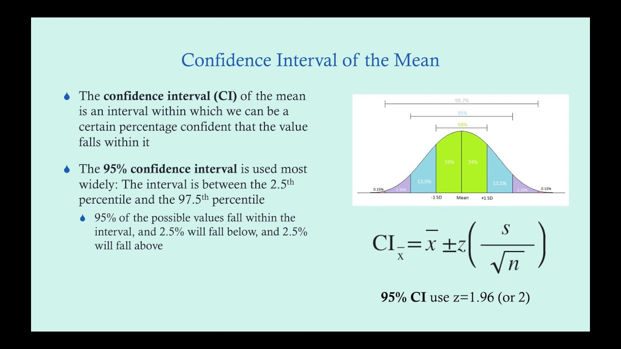 Normal Distribution and Z-Scores for Biostatistics - CRASH! Medical Review  Series