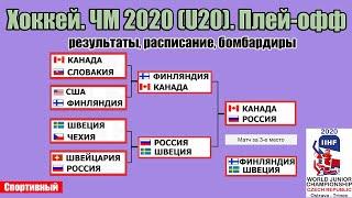 Чемпионат мира по хоккею 2020 U20 Россия Канада в финале Результаты 1 2 плей офф Расписание