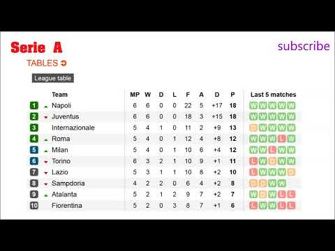 Football. seria a. table. results. fixtures. #6