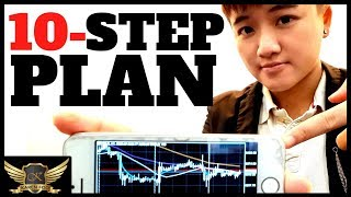 How to Start Forex Trading as a Complete Beginner