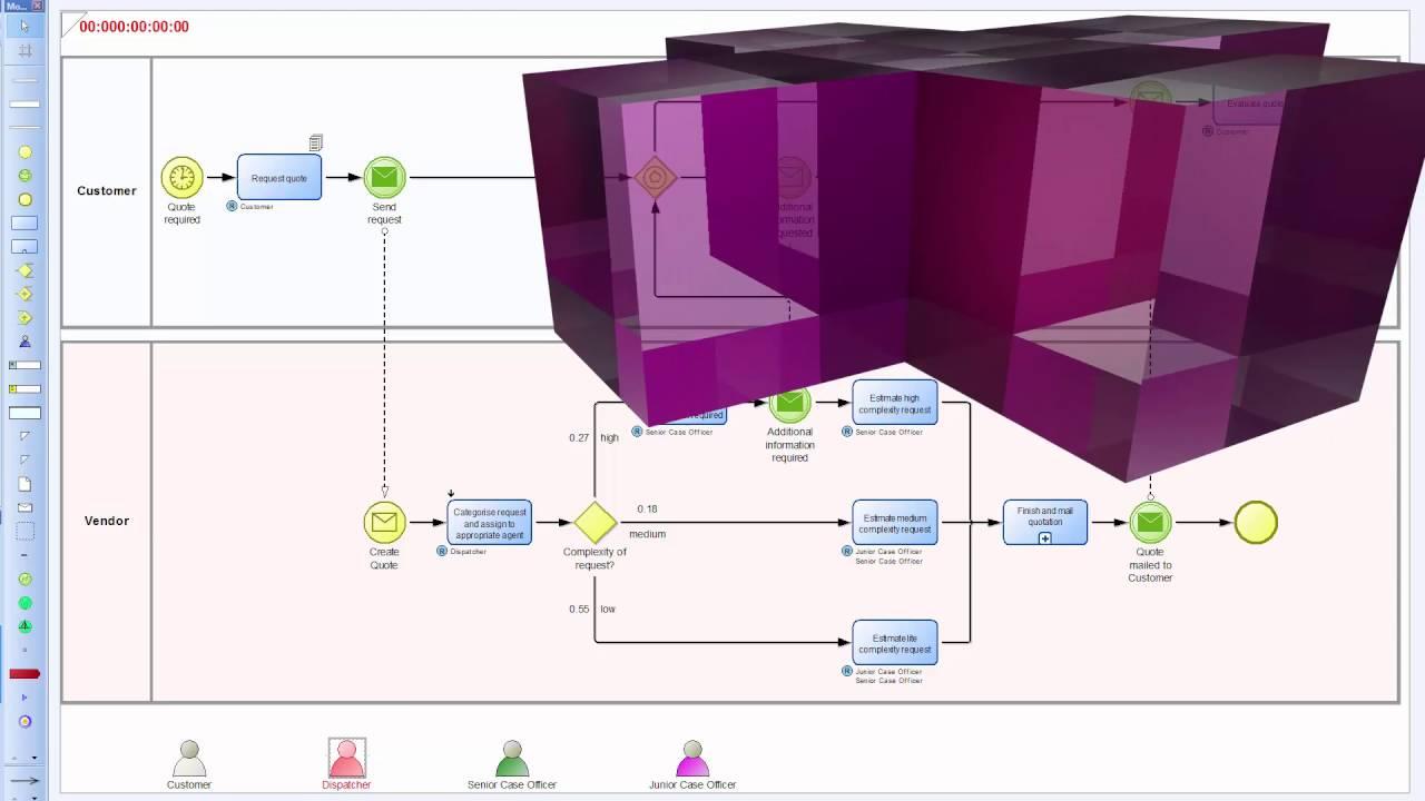 bpmn business process simulation youtube - Bpmn Simulation