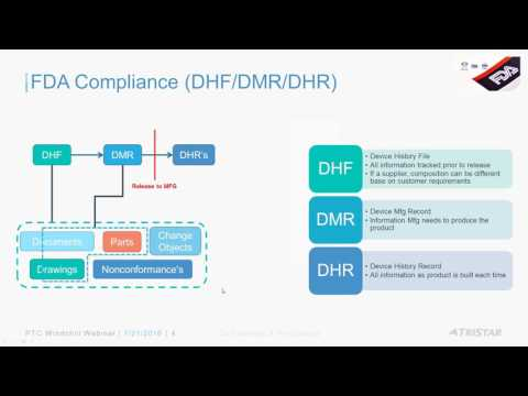 TriStar Webinar Replay: Managing FDA Medical Device Compliance in PTC Windchill