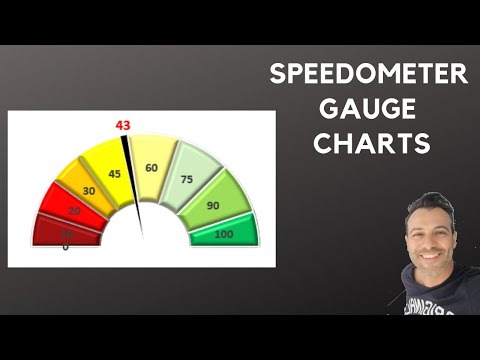 Speedometer Gauge Charts Learn How To Create And Use Them In Excel