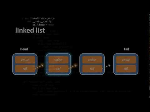 Data Structures (1 of 2)