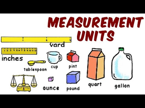 Image result for units of measure clipart