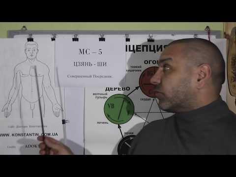 Видео Помощь при боли в пояснице