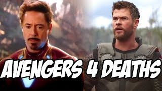 Avengers 4 deaths Confirmation after Avengers Infinity War