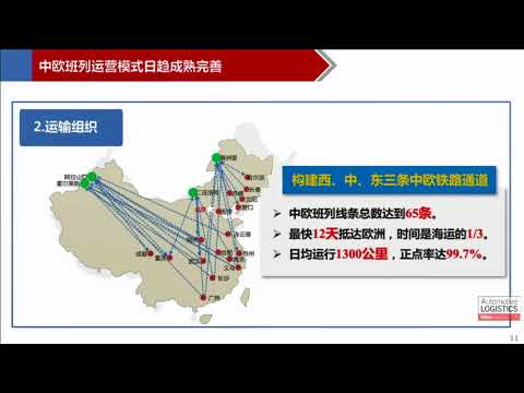 CFLP China Automotive Import and Export Logistics International Conference  Session 6B: