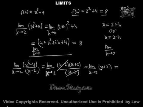 class 11 limit and derivatives