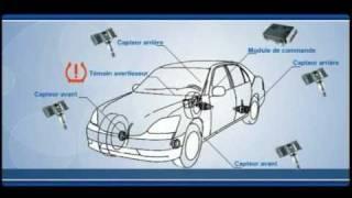 Les systèmes de détection de pression des pneus (TPMS - FRENCH)