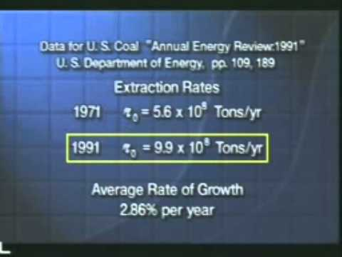 Arithmetic, Population and Energy (Lecture)