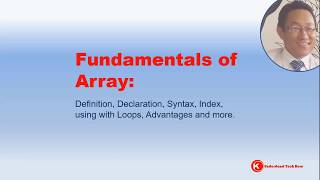 Array in C: A Step-by-step Animated Explanation