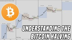 Simplifying The Bitcoin Halving | Here's What You Need To Know