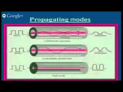 Optical Fiber Communication on 22nd September 2014