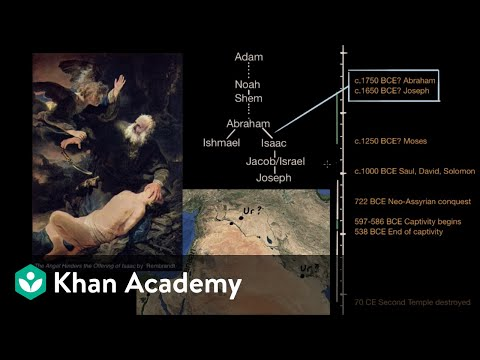 Overview of early Judaism part 1 | World History | Khan Academy