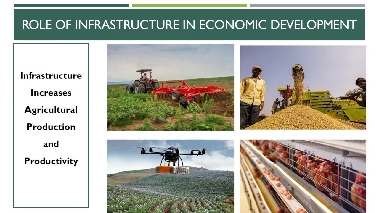 role of construction in economic development 1 1 introduction the construction sector is envisaged to play a powerful role in economic growth, in addition to producing structures that add to productivity and quality of life.