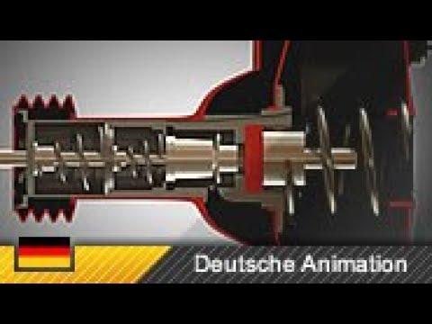 VakuumBremskraftverstärker Funktion und Aufbau