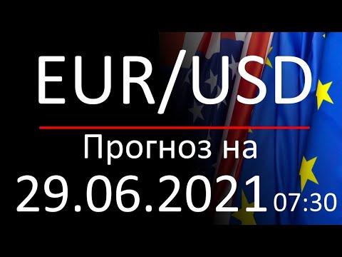 Курс доллара Eur Usd. Прогноз форекс 29.06.2021, 07:30. Forex. Трейдинг с нуля.