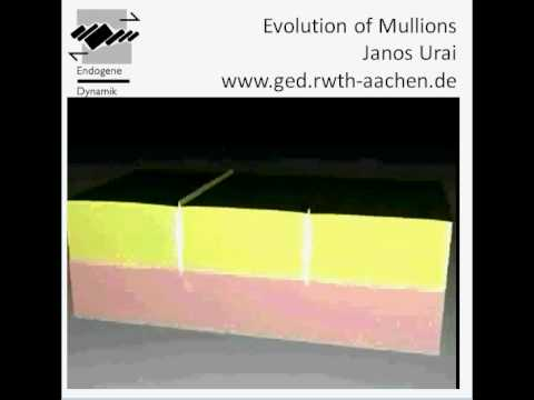 The evolution of Mullions (Structural Geology, Low Quality)