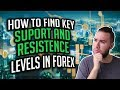HOW TO FIND KEY SUPPORT AND RESISTANCE LEVELS IN FOREX (TUTORIAL)