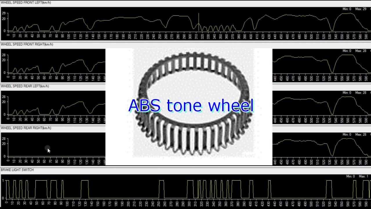 VW A3: Cabrio rear ABS Speed sensor fault code