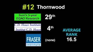 Mississauga Public School Rankings #12.mov - Thornwood in Mississauga Valleys!