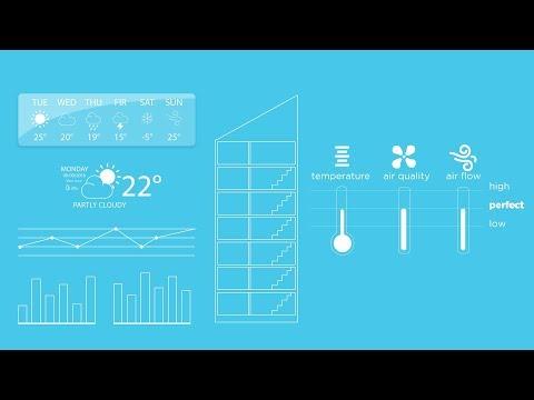 Building management system | ClevAir