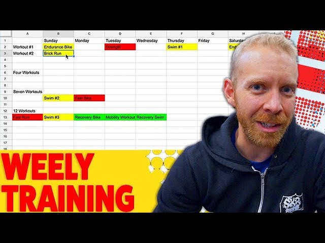 Triathlon Training Plan Diy For Any Number Of Weekly Workouts Youtube