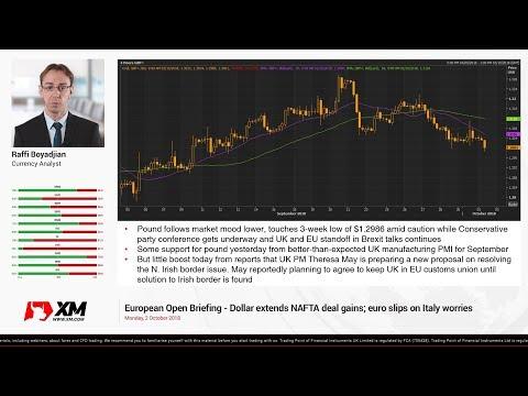 Forex News: 02/10/2018 - Dollar extends NAFTA deal gains; euro slips on Italy worries