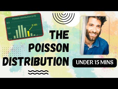 Probability Distributions #2: Poisson
