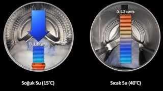 Samsung Eco Bubble Çamaşır Makinesi ve Sıradan bir Çamaşır Makinesi Karşılaştırma Videosu