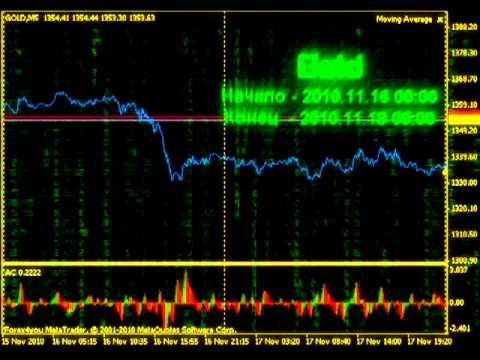 Курс евро к рублю на сегодня. Динамика курса евро к