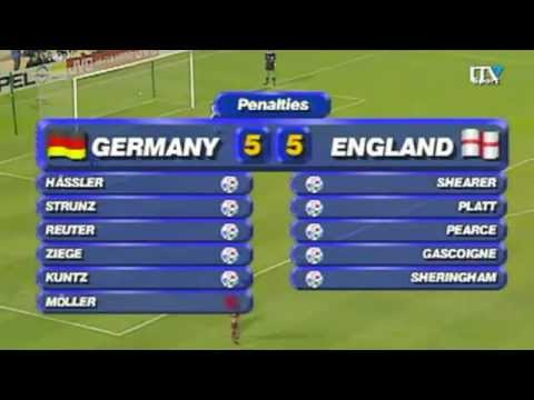 ITV Dreams v What Really Happened (Euro 2012 England Adverts)