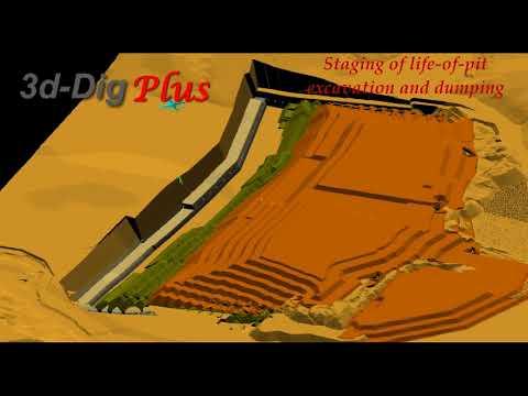 Introducing 3d-DigPlus Simulation Software