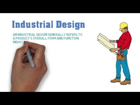Intellectual Property (IP) :-  Trademark   Patent   Copyright   Industrial Design   GI
