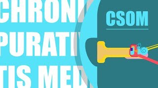 What is Chronic Supparative Otitis Media (CSOM)?