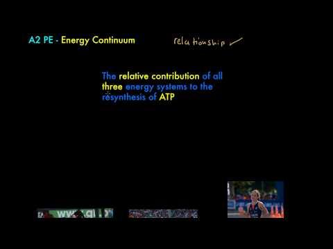 A2 PE - Energy Continuum Short